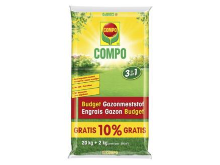 Compo Budget engrais gazon 20kg +10% gratuit