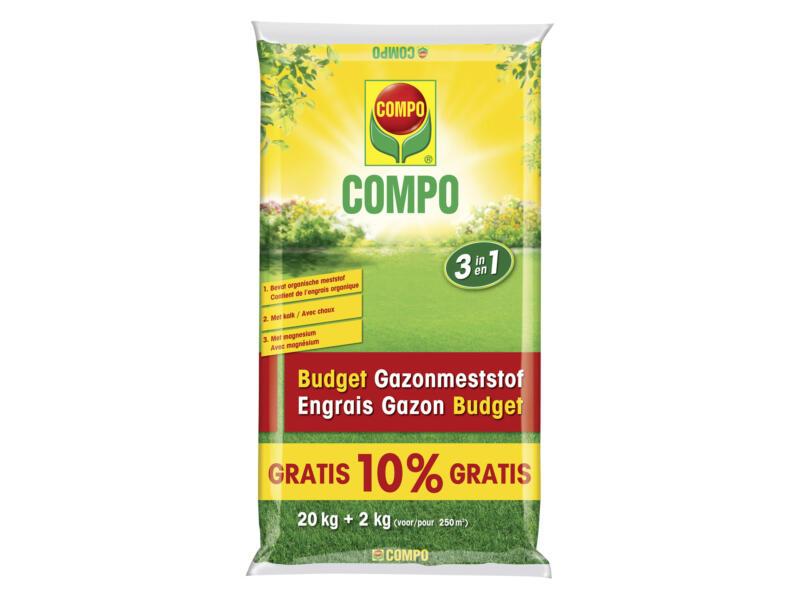 Compo Budget gazonmeststof 20kg + 10% gratis