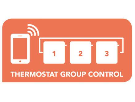 Eurom E-Convect wifi convectorkachel 425W