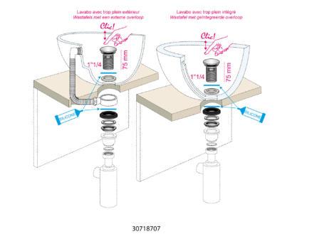 Wirquin Quick Clac bonde de lavabo avec trop-plein 32x75 mm