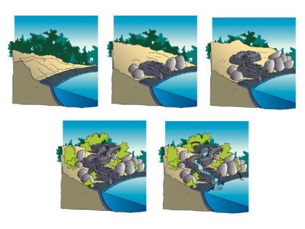 Ubbink Waterval Top startelement