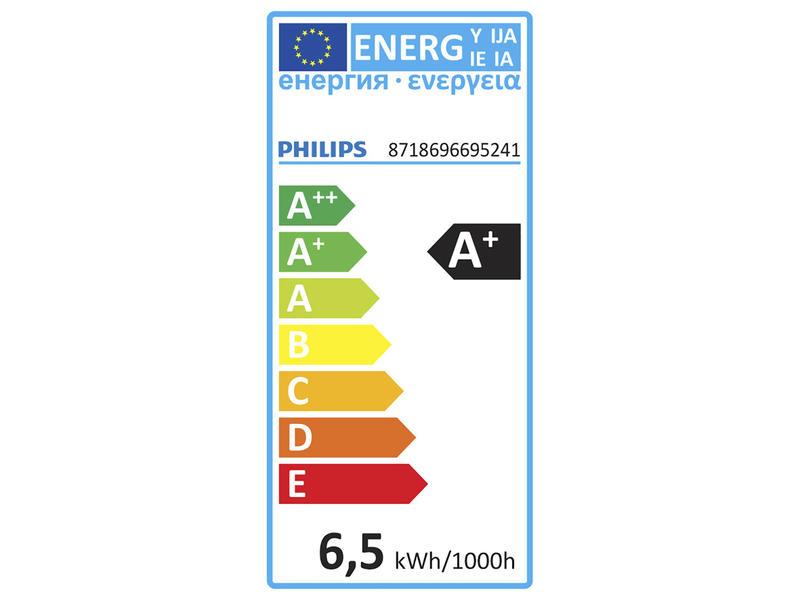 Philips Hue White and Color LED kaarslamp E14 6,5W dimbaar 2 stuks